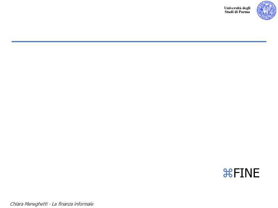 Chiara Meneghetti - La finanza informale zFINE