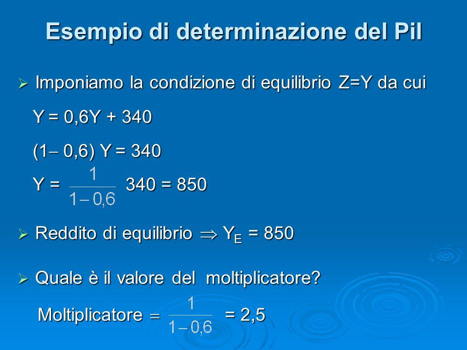 Imponiamo la condizione di equilibrio Z=Y da cui Imponiamo la condizione di equilibrio Z=Y da cui Y = 0,6Y + 340 Y = 0,6Y + 340 (1 0,6) Y = 340 (1 0,6) Y = 340 Y = 340 = 850 Y = 340 = 850 Reddito di equilibrio Y E = 850 Reddito di equilibrio Y E = 850 Quale è il valore del moltiplicatore.
