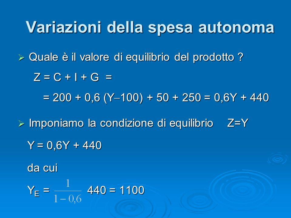 Abbiamo ottenuto che C 0 100 200 ha causato Y E 850 1100 Abbiamo ottenuto che C 0 100 200 ha causato Y E 850 1100 Un aumento di C 0 di 100 ha causato un aumento di Y E di 250, (100 per il valore del moltiplicatore che è 2,5) Un aumento di C 0 di 100 ha causato un aumento di Y E di 250, (100 per il valore del moltiplicatore che è 2,5) Perché.