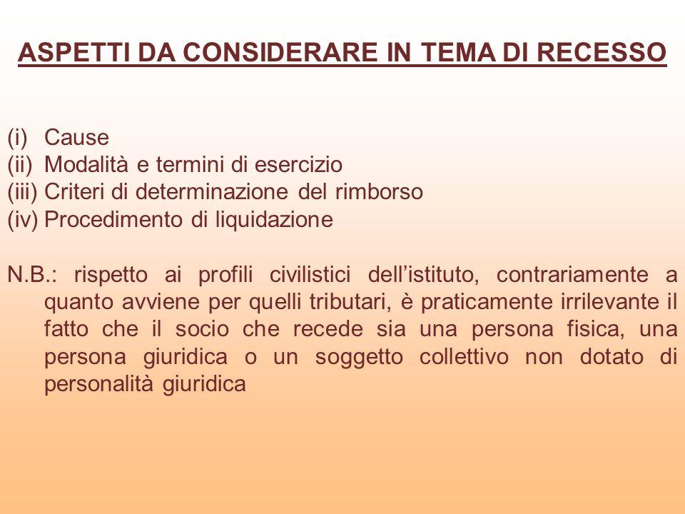 ASPETTI DA CONSIDERARE IN TEMA DI RECESSO (i)Cause (ii)Modalità e termini di esercizio (iii)Criteri di determinazione del rimborso (iv)Procedimento di