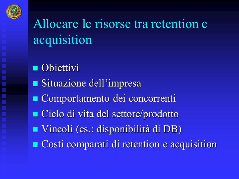 Allocare le risorse tra retention e acquisition Obiettivi Obiettivi Situazione dellimpresa Situazione dellimpresa Comportamento dei concorrenti Compor