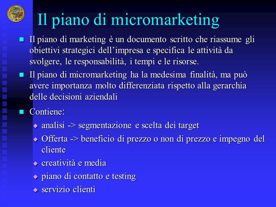 Il piano di micromarketing Il piano di marketing è un documento scritto che riassume gli obiettivi strategici dellimpresa e specifica le attività da s