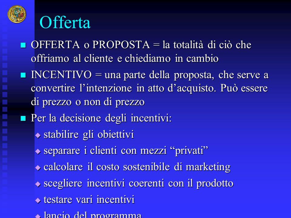 Offerta OFFERTA o PROPOSTA = la totalità di ciò che offriamo al cliente e chiediamo in cambio OFFERTA o PROPOSTA = la totalità di ciò che offriamo al