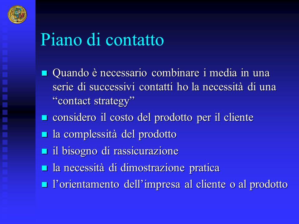 Piano di contatto Quando è necessario combinare i media in una serie di successivi contatti ho la necessità di una contact strategy Quando è necessari