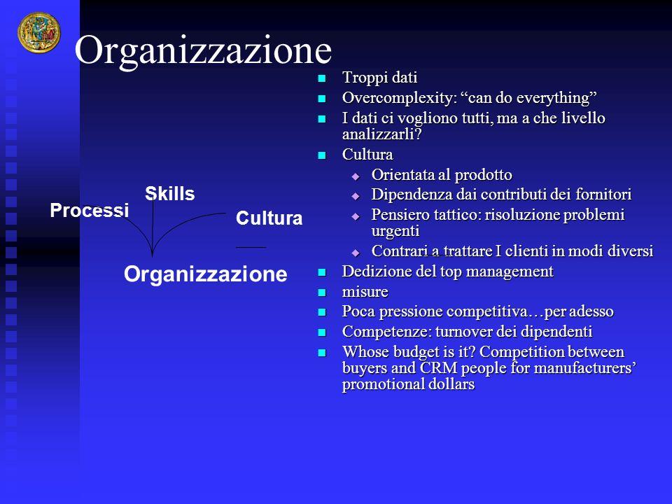 Organizzazione Troppi dati Overcomplexity: can do everything I dati ci vogliono tutti, ma a che livello analizzarli? Cultura Orientata al prodotto Dip