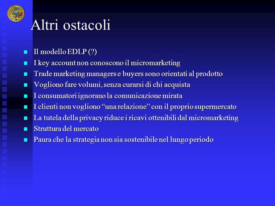 Altri ostacoli Il modello EDLP (?) Il modello EDLP (?) I key account non conoscono il micromarketing I key account non conoscono il micromarketing Tra