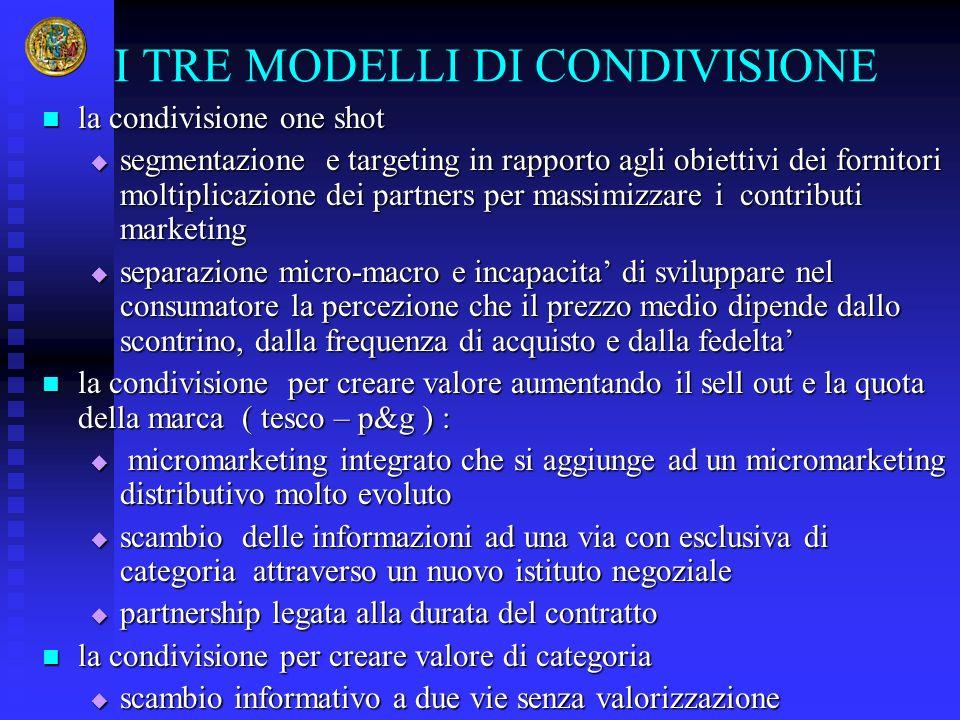 I TRE MODELLI DI CONDIVISIONE la condivisione one shot la condivisione one shot segmentazione e targeting in rapporto agli obiettivi dei fornitori mol