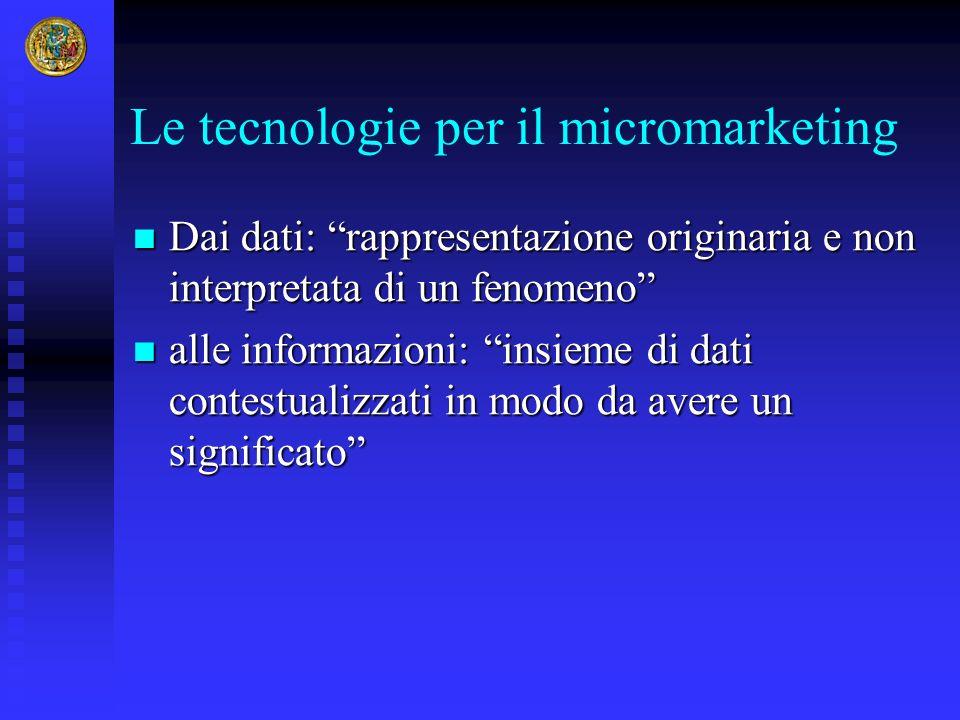 Le tecnologie per il micromarketing Dai dati: rappresentazione originaria e non interpretata di un fenomeno Dai dati: rappresentazione originaria e no