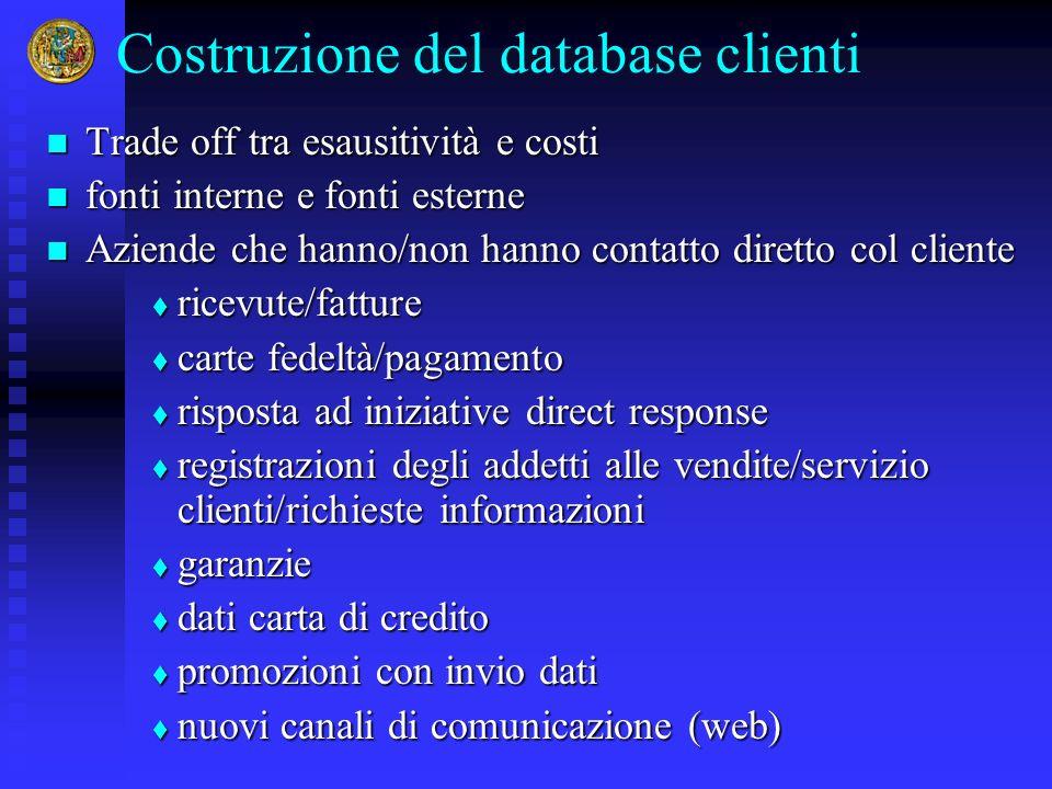 Costruzione del database clienti Trade off tra esausitività e costi Trade off tra esausitività e costi fonti interne e fonti esterne fonti interne e f