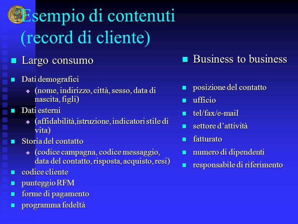 Esempio di contenuti (record di cliente) Largo consumo Largo consumo Dati demografici Dati demografici (nome, indirizzo, città, sesso, data di nascita