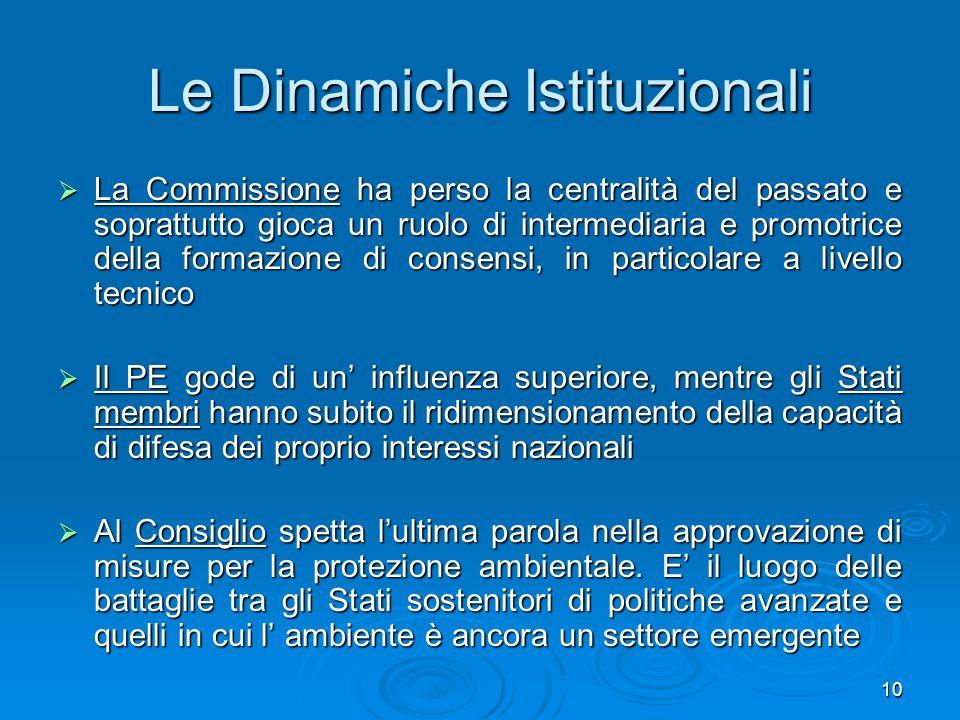 10 Le Dinamiche Istituzionali La Commissione ha perso la centralità del passato e soprattutto gioca un ruolo di intermediaria e promotrice della forma