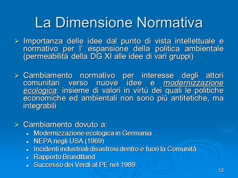 12 La Dimensione Normativa Importanza delle idee dal punto di vista intellettuale e normativo per l espansione della politica ambientale (permeabilità