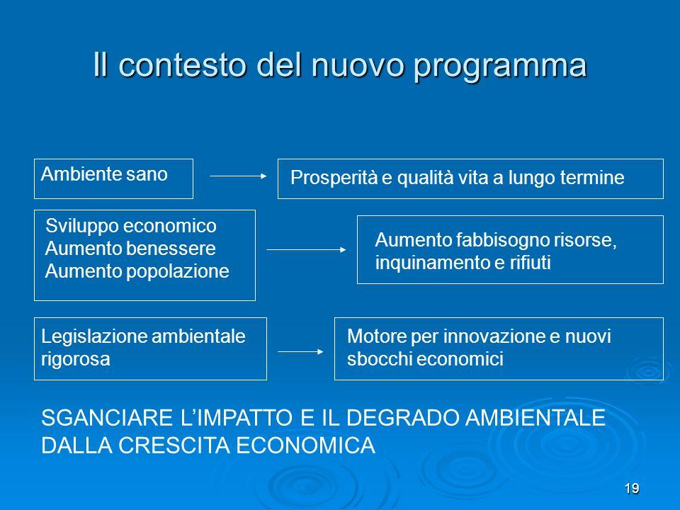19 Il contesto del nuovo programma Ambiente sano Prosperità e qualità vita a lungo termine Sviluppo economico Aumento benessere Aumento popolazione Au