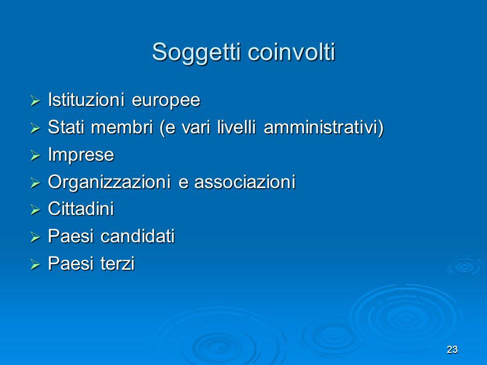 23 Soggetti coinvolti Istituzioni europee Istituzioni europee Stati membri (e vari livelli amministrativi) Stati membri (e vari livelli amministrativi