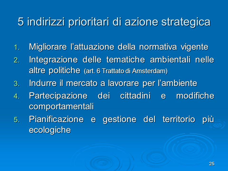 25 5 indirizzi prioritari di azione strategica 1. Migliorare lattuazione della normativa vigente 2. Integrazione delle tematiche ambientali nelle altr