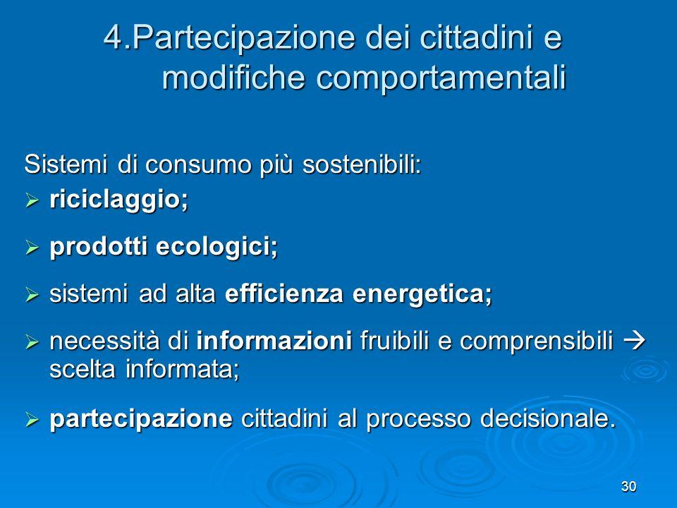 30 4.Partecipazione dei cittadini e modifiche comportamentali Sistemi di consumo più sostenibili: riciclaggio; riciclaggio; prodotti ecologici; prodot