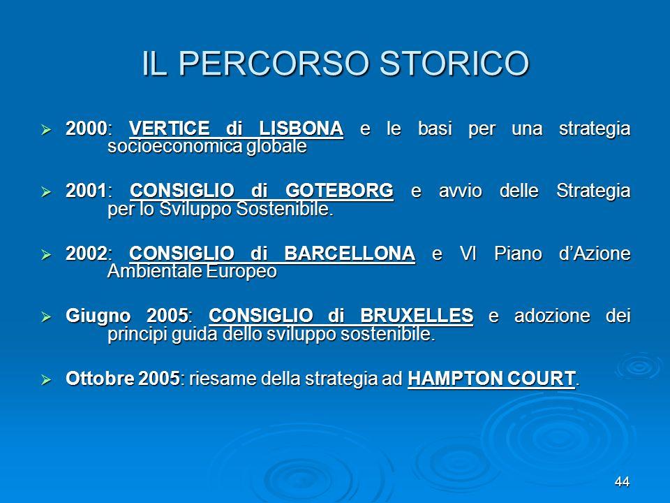 44 IL PERCORSO STORICO 2000: VERTICE di LISBONA e le basi per una strategia socioeconomica globale 2000: VERTICE di LISBONA e le basi per una strategi