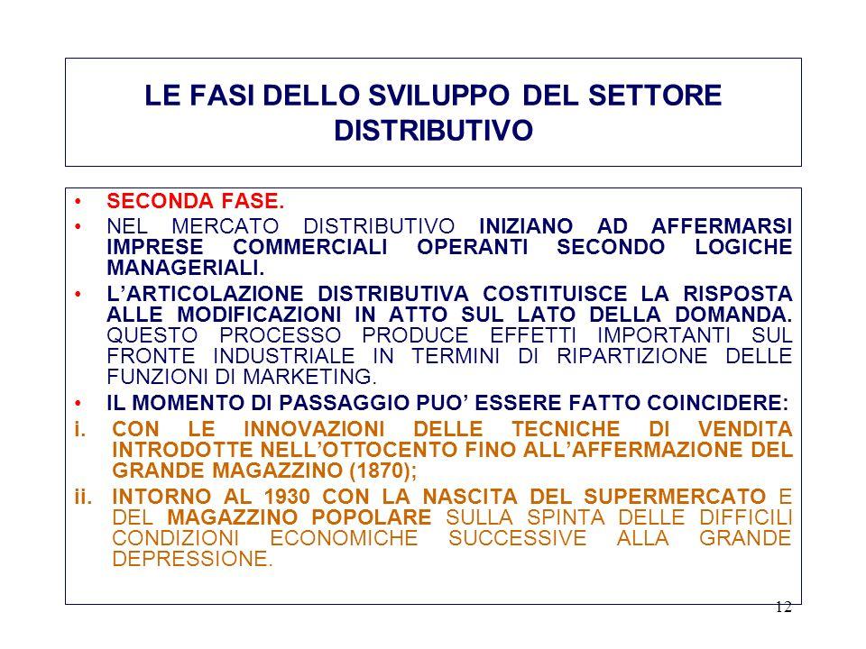 12 LE FASI DELLO SVILUPPO DEL SETTORE DISTRIBUTIVO SECONDA FASE.