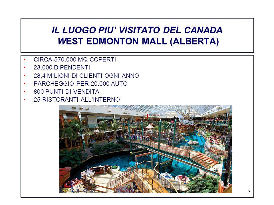 3 IL LUOGO PIU VISITATO DEL CANADA WEST EDMONTON MALL (ALBERTA) CIRCA 570.000 MQ COPERTI 23.000 DIPENDENTI 28,4 MILIONI DI CLIENTI OGNI ANNO PARCHEGGIO PER 20.000 AUTO 800 PUNTI DI VENDITA 25 RISTORANTI ALLINTERNO