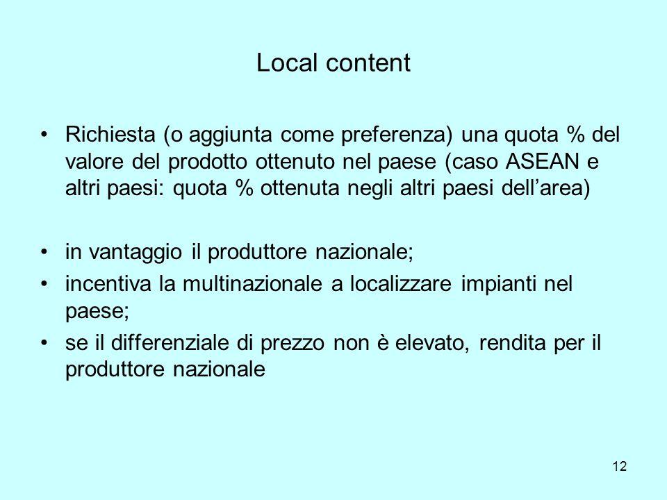 12 Local content Richiesta (o aggiunta come preferenza) una quota % del valore del prodotto ottenuto nel paese (caso ASEAN e altri paesi: quota % otte