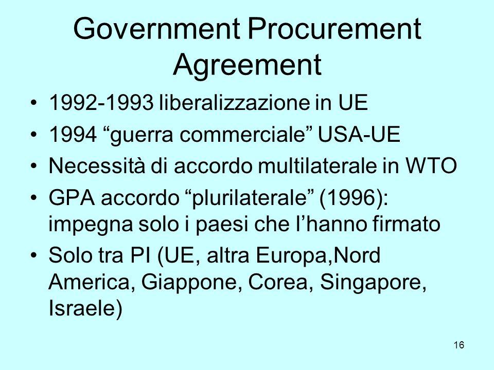 16 Government Procurement Agreement 1992-1993 liberalizzazione in UE 1994 guerra commerciale USA-UE Necessità di accordo multilaterale in WTO GPA accordo plurilaterale (1996): impegna solo i paesi che lhanno firmato Solo tra PI (UE, altra Europa,Nord America, Giappone, Corea, Singapore, Israele)