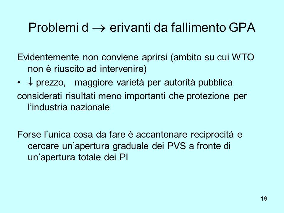 19 Problemi d erivanti da fallimento GPA Evidentemente non conviene aprirsi (ambito su cui WTO non è riuscito ad intervenire) prezzo, maggiore varietà