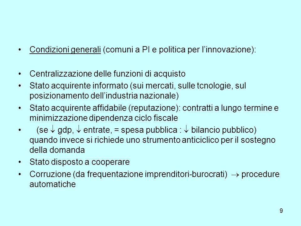 9 Condizioni generali (comuni a PI e politica per linnovazione): Centralizzazione delle funzioni di acquisto Stato acquirente informato (sui mercati,