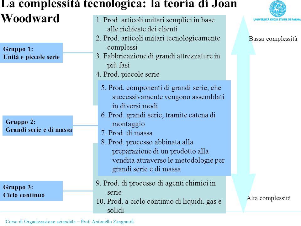 Corso di Organizzazione aziendale – Prof. Antonello Zangrandi La complessità tecnologica: la teoria di Joan Woodward 1. Prod. articoli unitari semplic
