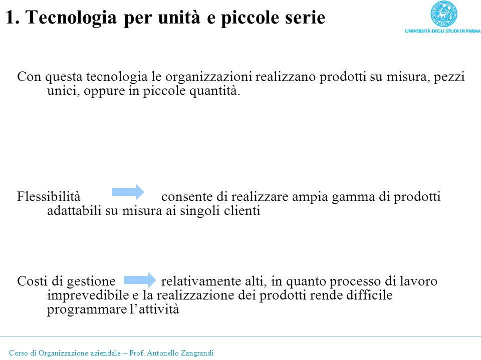 Corso di Organizzazione aziendale – Prof. Antonello Zangrandi 1. Tecnologia per unità e piccole serie Con questa tecnologia le organizzazioni realizza