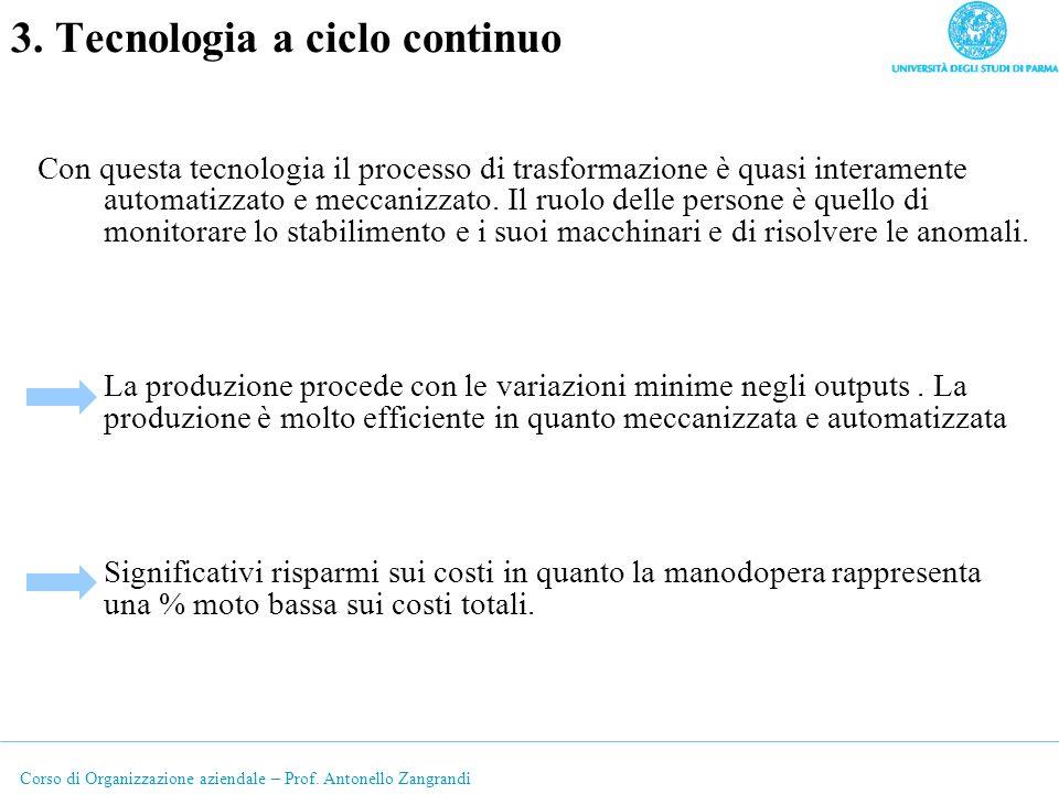 Corso di Organizzazione aziendale – Prof. Antonello Zangrandi 3. Tecnologia a ciclo continuo Con questa tecnologia il processo di trasformazione è qua