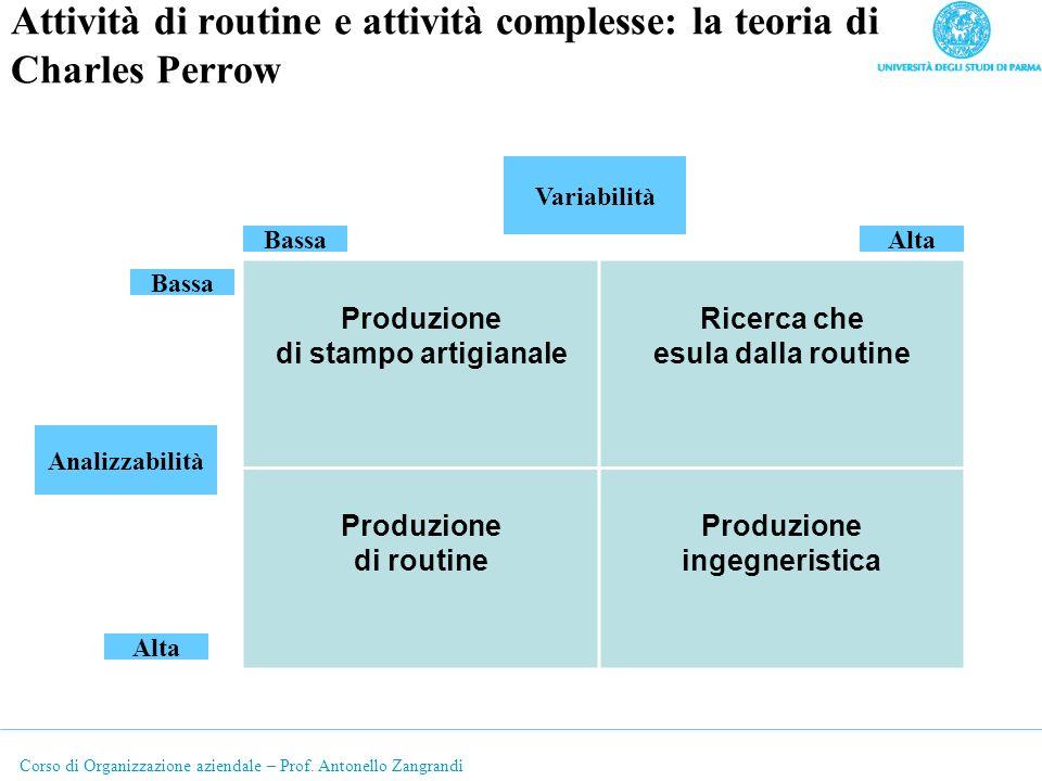 Corso di Organizzazione aziendale – Prof. Antonello Zangrandi Attività di routine e attività complesse: la teoria di Charles Perrow Produzione di stam