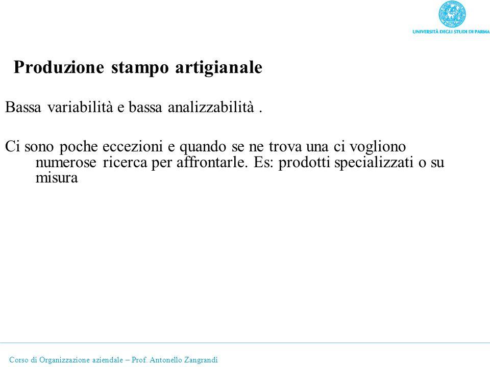 Corso di Organizzazione aziendale – Prof. Antonello Zangrandi Produzione stampo artigianale Bassa variabilità e bassa analizzabilità. Ci sono poche ec