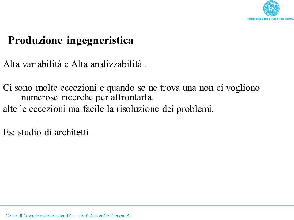 Corso di Organizzazione aziendale – Prof. Antonello Zangrandi Produzione ingegneristica Alta variabilità e Alta analizzabilità. Ci sono molte eccezion