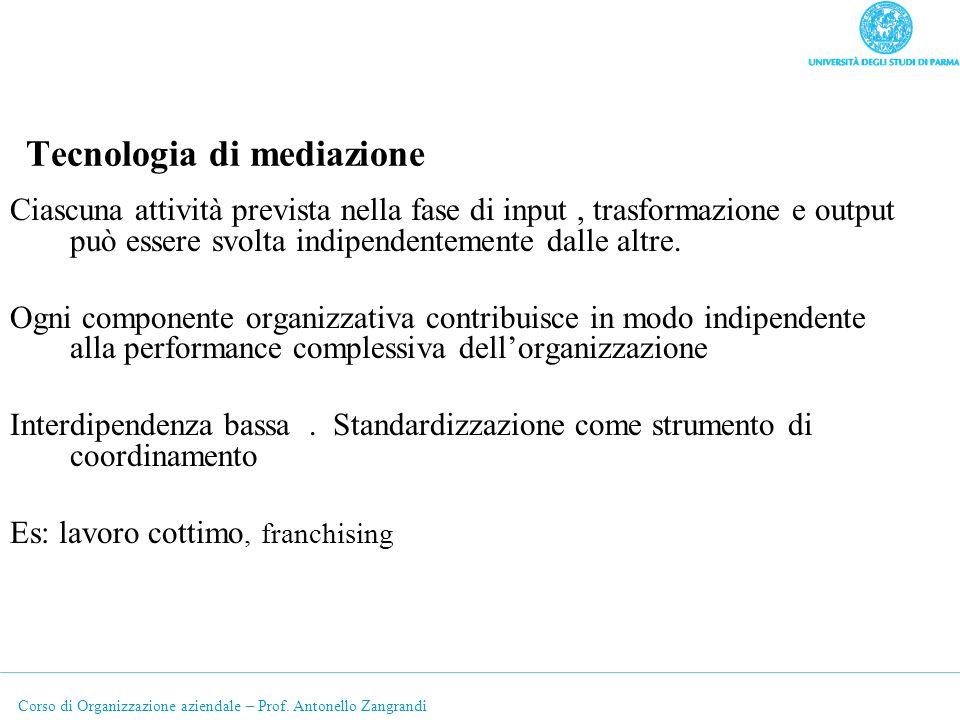 Corso di Organizzazione aziendale – Prof. Antonello Zangrandi Tecnologia di mediazione Ciascuna attività prevista nella fase di input, trasformazione