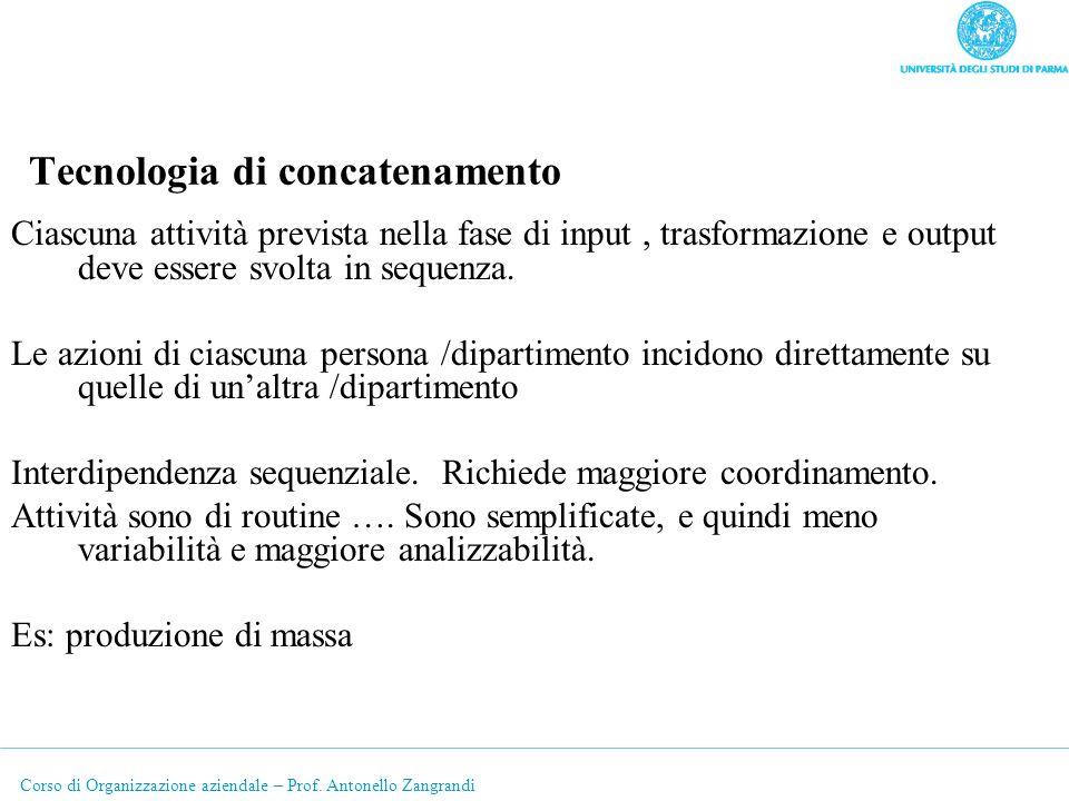 Corso di Organizzazione aziendale – Prof. Antonello Zangrandi Tecnologia di concatenamento Ciascuna attività prevista nella fase di input, trasformazi