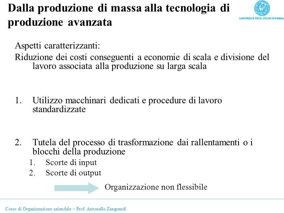 Corso di Organizzazione aziendale – Prof. Antonello Zangrandi Dalla produzione di massa alla tecnologia di produzione avanzata Aspetti caratterizzanti