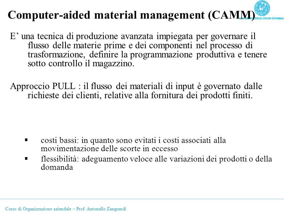 Corso di Organizzazione aziendale – Prof. Antonello Zangrandi Computer-aided material management (CAMM) E una tecnica di produzione avanzata impiegata