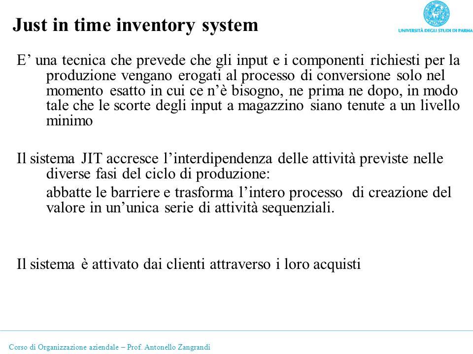 Corso di Organizzazione aziendale – Prof. Antonello Zangrandi Just in time inventory system E una tecnica che prevede che gli input e i componenti ric