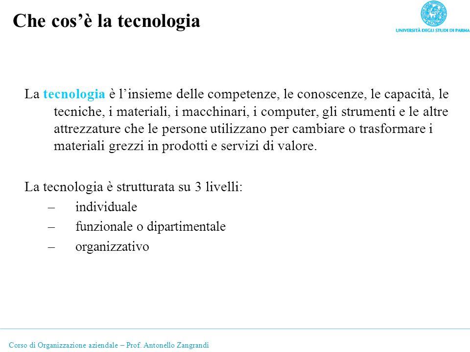 Corso di Organizzazione aziendale – Prof. Antonello Zangrandi Che cosè la tecnologia La tecnologia è linsieme delle competenze, le conoscenze, le capa