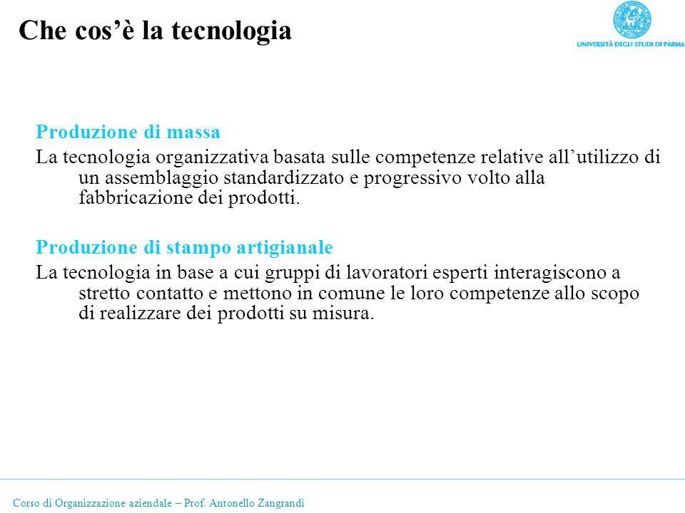Corso di Organizzazione aziendale – Prof. Antonello Zangrandi Che cosè la tecnologia Produzione di massa La tecnologia organizzativa basata sulle comp
