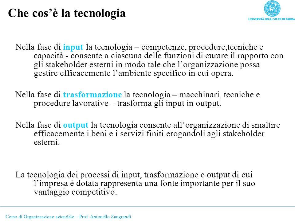 Corso di Organizzazione aziendale – Prof. Antonello Zangrandi Che cosè la tecnologia Nella fase di input la tecnologia – competenze, procedure,tecnich