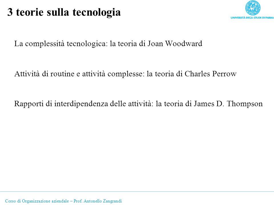 Corso di Organizzazione aziendale – Prof. Antonello Zangrandi 3 teorie sulla tecnologia La complessità tecnologica: la teoria di Joan Woodward Attivit