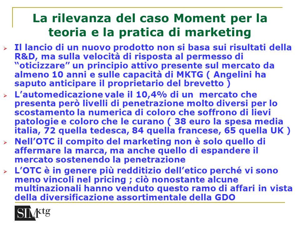 La rilevanza del caso Moment per la teoria e la pratica di marketing Il lancio di un nuovo prodotto non si basa sui risultati della R&D, ma sulla velo