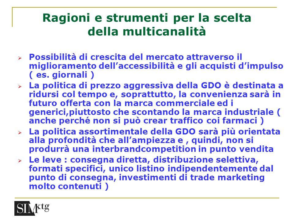Ragioni e strumenti per la scelta della multicanalità Possibilità di crescita del mercato attraverso il miglioramento dellaccessibilità e gli acquisti