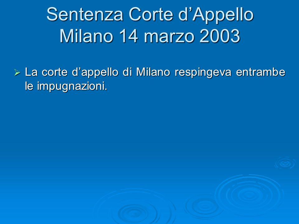 Sentenza Corte dAppello Milano 14 marzo 2003 La corte dappello di Milano respingeva entrambe le impugnazioni. La corte dappello di Milano respingeva e