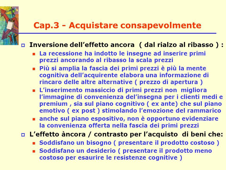 Cap.3 - Acquistare consapevolmente Inversione delleffetto ancora ( dal rialzo al ribasso ) : La recessione ha indotto le insegne ad inserire primi pre