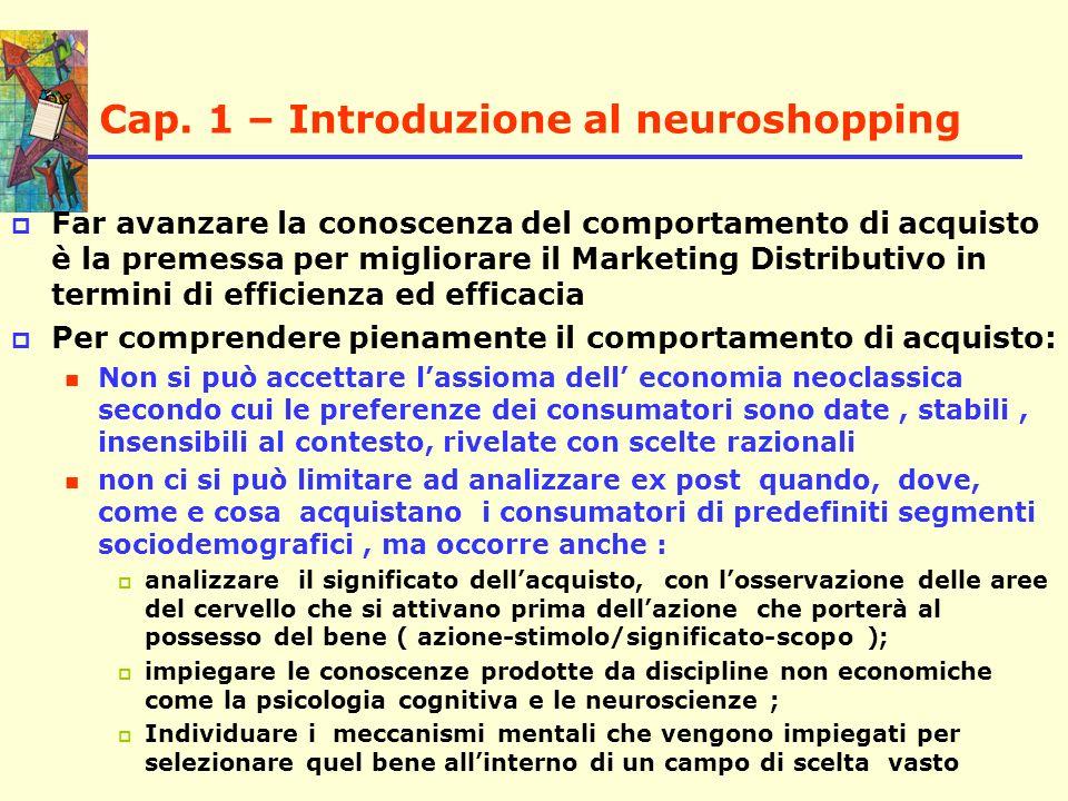 Cap. 1 – Introduzione al neuroshopping Far avanzare la conoscenza del comportamento di acquisto è la premessa per migliorare il Marketing Distributivo