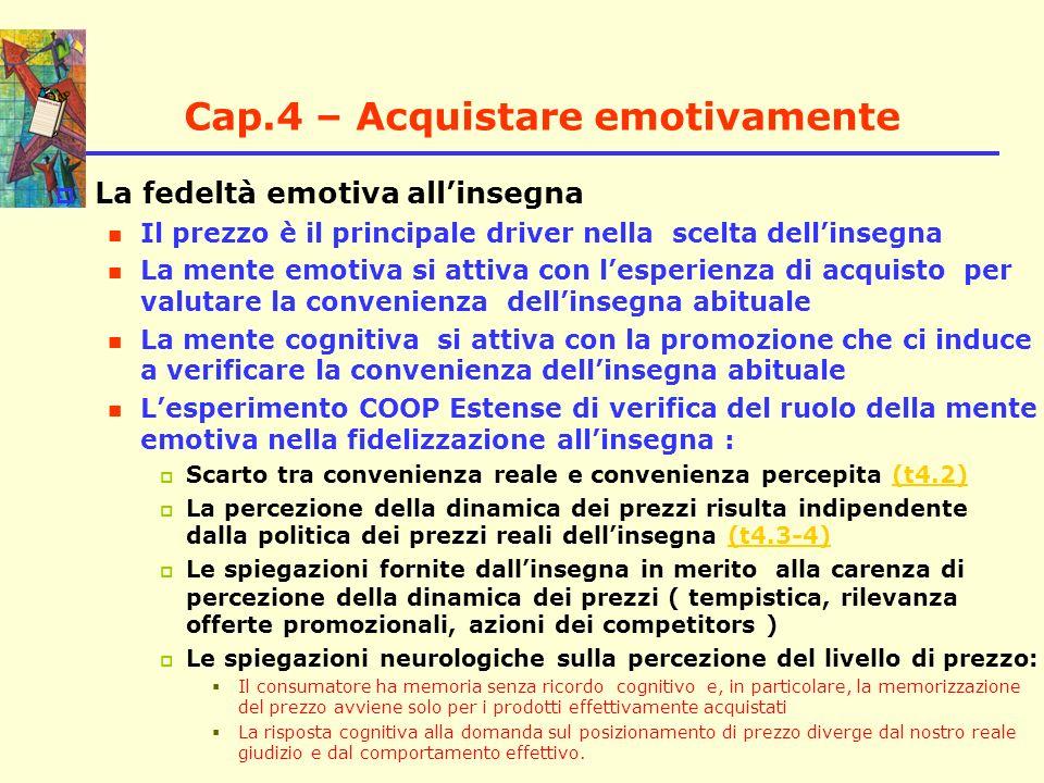 Cap.4 – Acquistare emotivamente La fedeltà emotiva allinsegna Il prezzo è il principale driver nella scelta dellinsegna La mente emotiva si attiva con