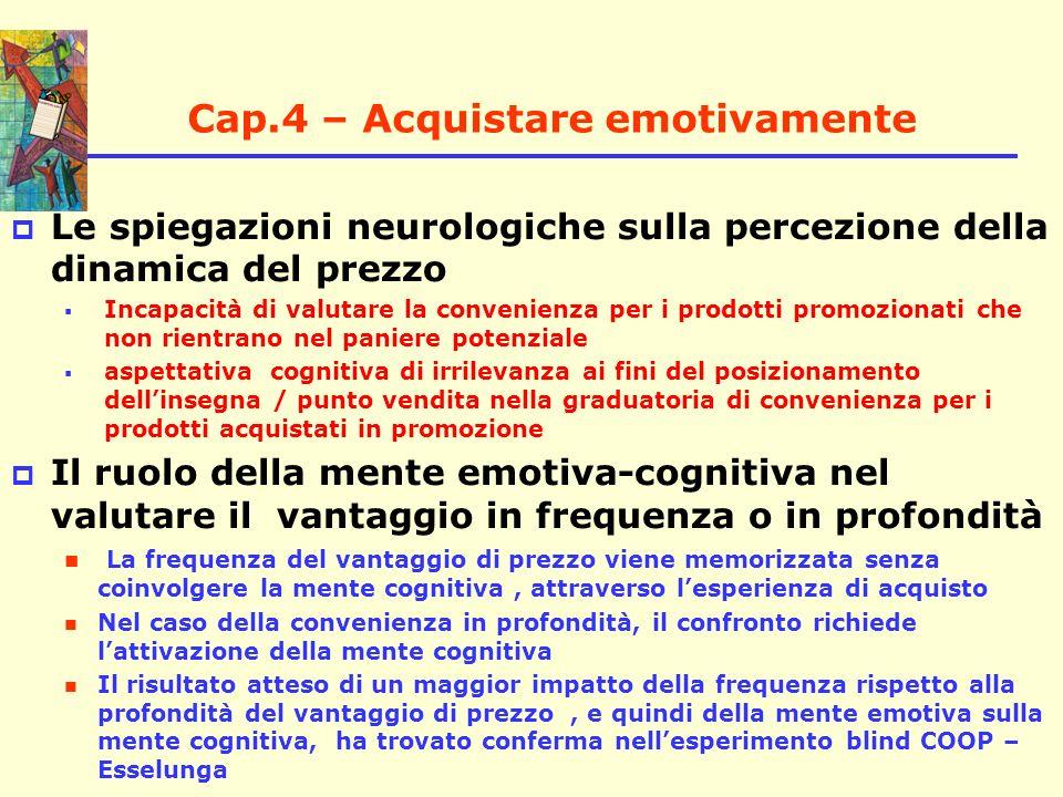 Cap.4 – Acquistare emotivamente Le spiegazioni neurologiche sulla percezione della dinamica del prezzo Incapacità di valutare la convenienza per i pro