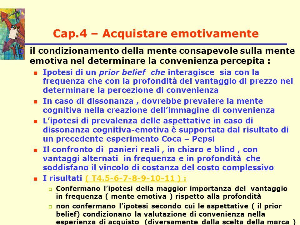 Cap.4 – Acquistare emotivamente il condizionamento della mente consapevole sulla mente emotiva nel determinare la convenienza percepita : Ipotesi di u
